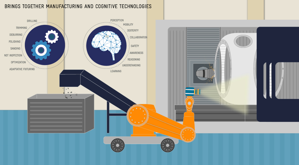 Intelligent, flexible and safe robots for a more competitive manufacturing industry